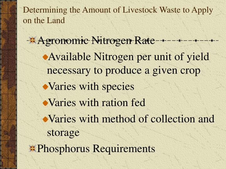 Determining the Amount of Livestock Waste to Apply on the Land