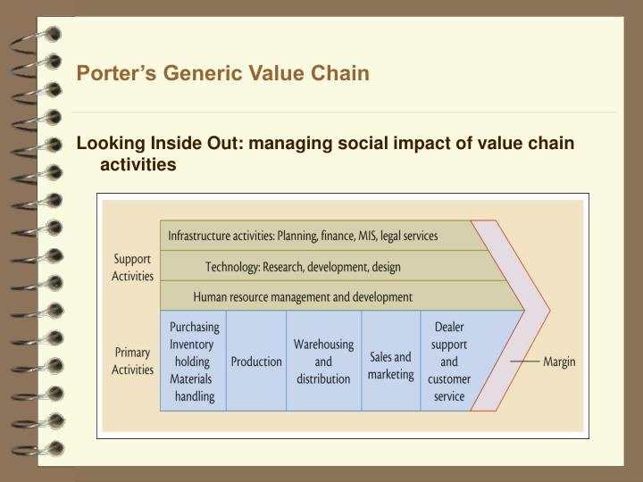 porter value chain for hotel Primary value chain activities of hilton: 1) inbound logistics in order to keep high position on the premium hotels chains and provide good quality service for customers, hilton hotel has a several suppliers in each city where its have a hilton's branch.
