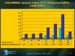 colombia annual index of p falciparum afi 1998 2004