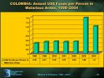 colombia annual us funds per person in malarious areas 1998 2004
