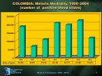 colombia malaria morbidity 1998 2004 number of positive blood slides