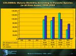 colombia malaria morbidity according to parasite species in all risk areas 1998 2004