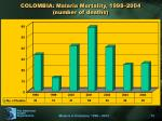 colombia malaria mortality 1998 2004 number of deaths