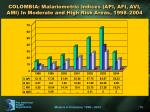 colombia malariometric indices api afi avi ami in moderate and high risk areas 1998 2004