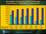 colombia population at risk of malaria transmission 1998 2004 in thousands