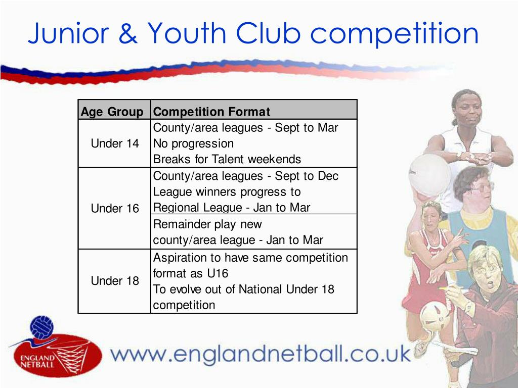 Junior & Youth Club competition