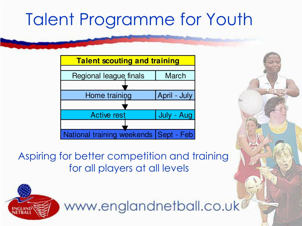Talent Programme for Youth