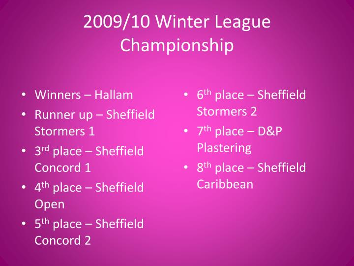 2009 10 winter league championship