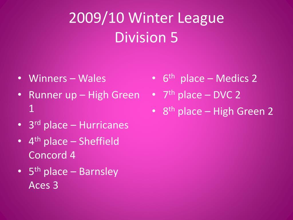 2009/10 Winter League