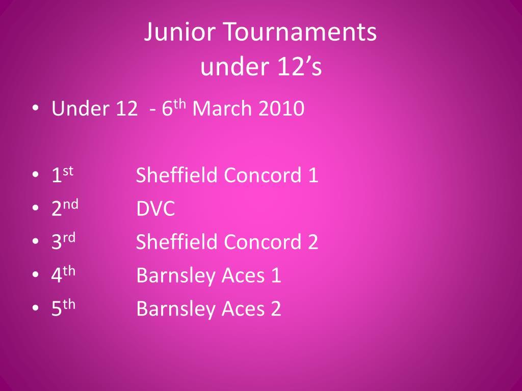 Junior Tournaments