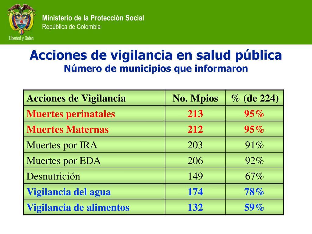 Acciones de vigilancia en salud pública