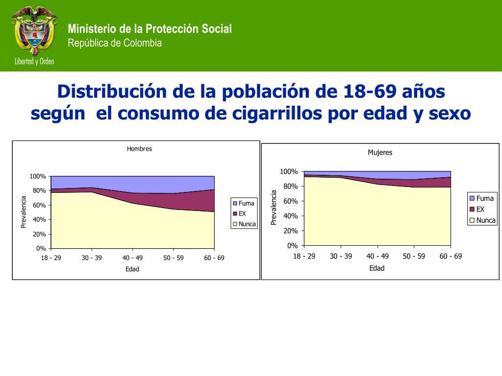 Distribución de la población de 18-69 años según  el consumo de cigarrillos por edad y sexo