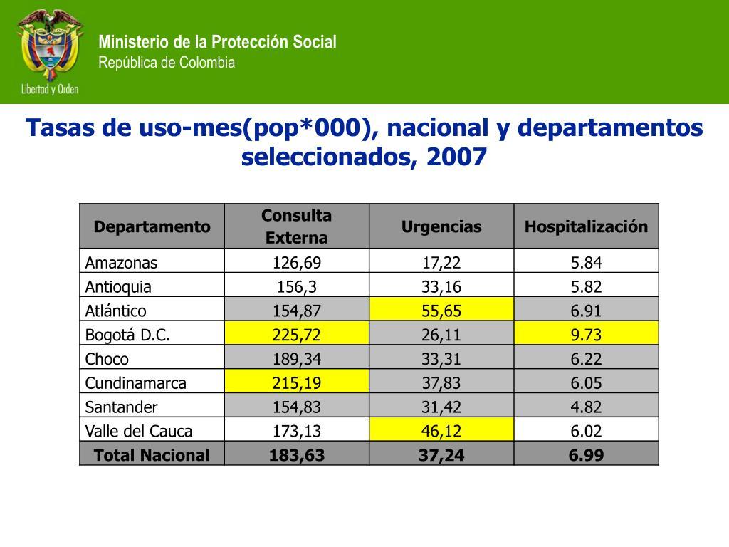 Tasas de uso-mes(pop*000), nacional y departamentos seleccionados, 2007