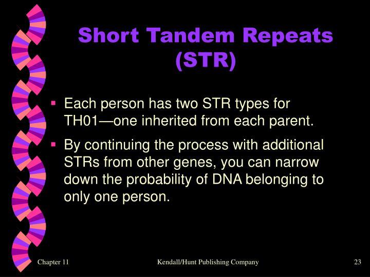 Short Tandem Repeats (STR)