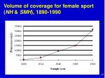 volume of coverage for female sport nh smh 1890 1990