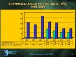 guatemala annual parasitic index api 1998 2004