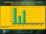guatemala annual us funds per person in malarious areas 1998 2004