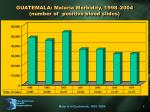 guatemala malaria morbidity 1998 2004 number of positive blood slides