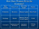 how does women fit in the economy
