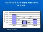 net wealth by family structure in chile