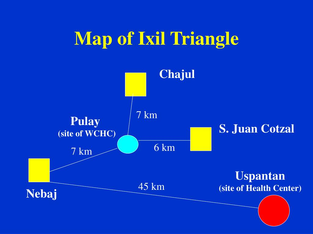 Map of Ixil Triangle