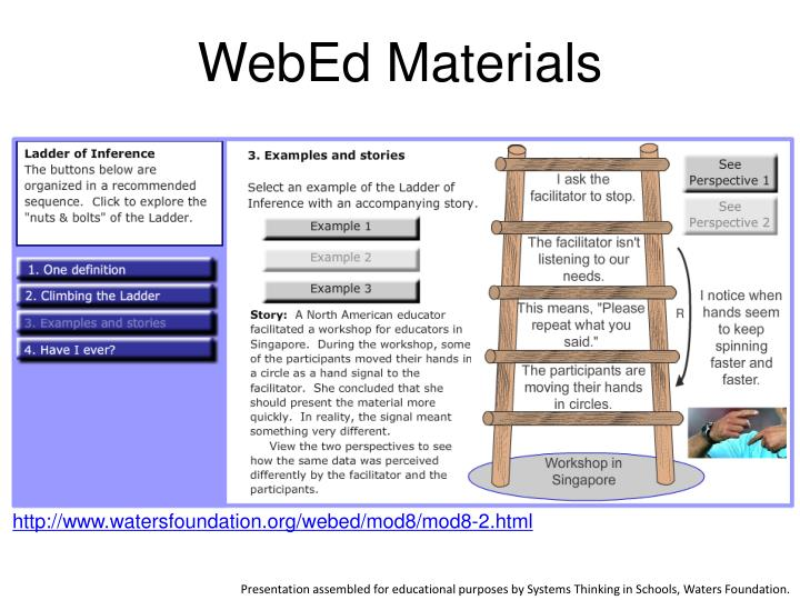 ladder of inference essay This interactive essay presents the ladder of abstraction, a technique for thinking explicitly about these levels, so a designer can move among them consciously and confidently i believe that an essential skill of the modern system designer will be using the interactive medium to move fluidly around the ladder of abstraction.
