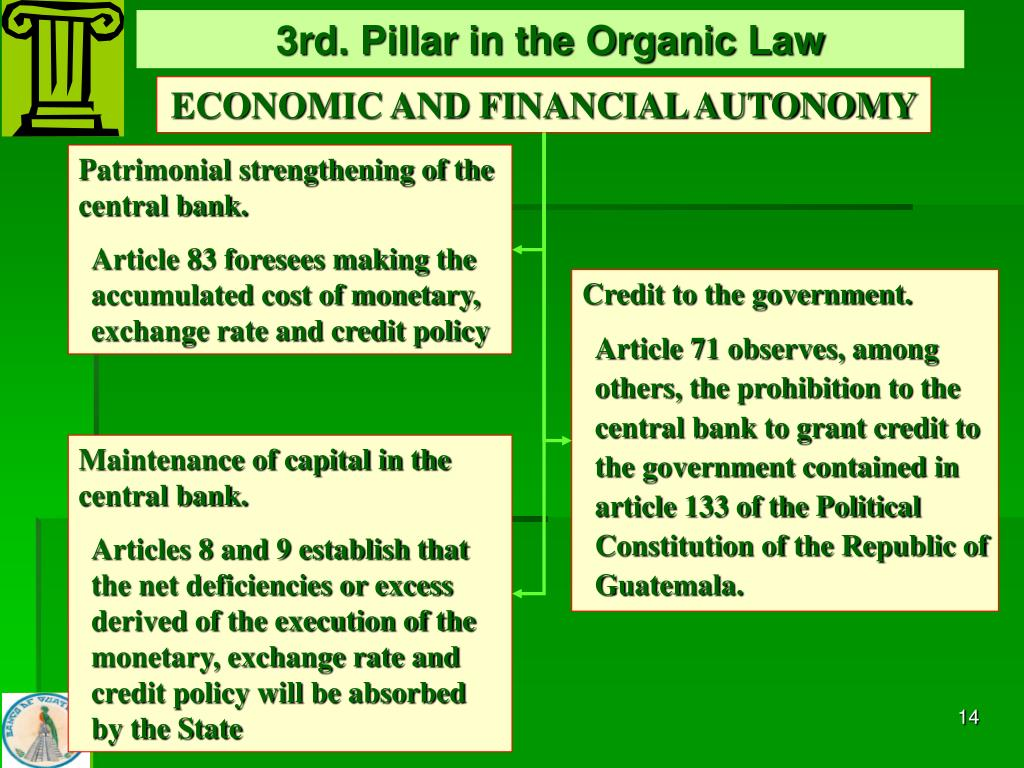 3rd. Pillar in the Organic Law