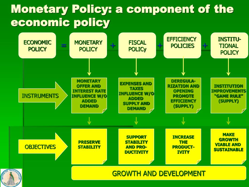 Monetary Policy: a component of the economic policy