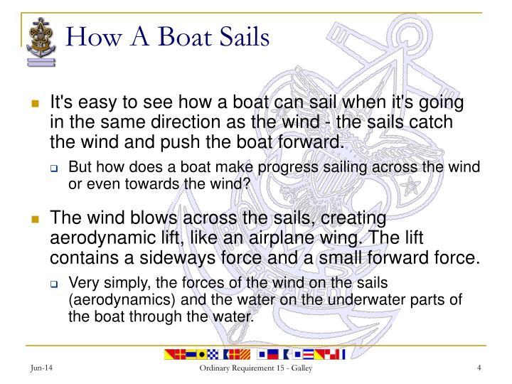How A Boat Sails