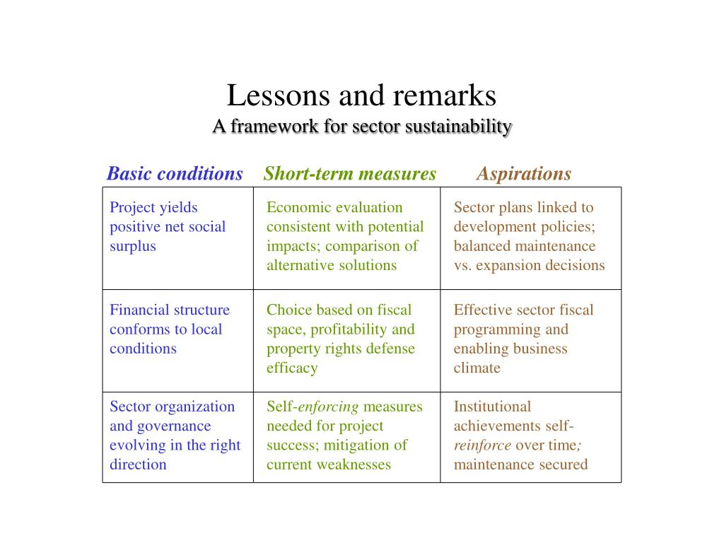 Lessons and remarks