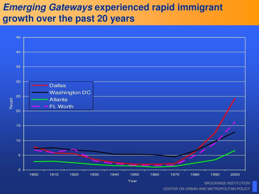 Emerging Gateways