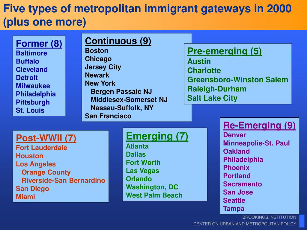 Five types of metropolitan immigrant gateways in 2000 (plus one more)