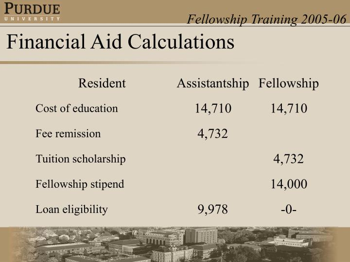 Financial Aid Calculations