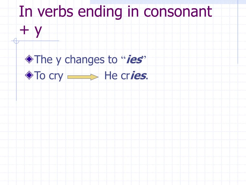 In verbs ending in consonant + y