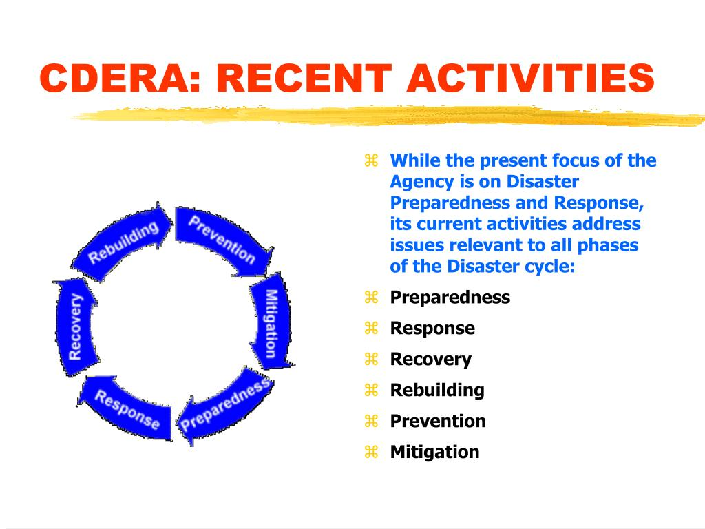 CDERA: RECENT ACTIVITIES