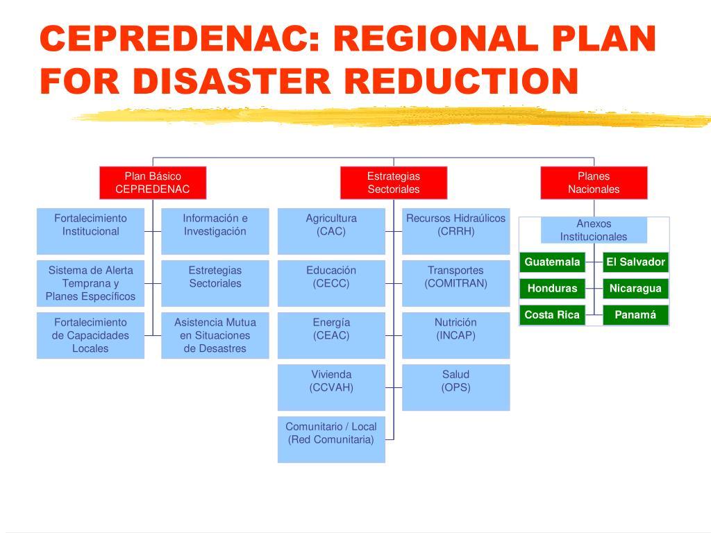CEPREDENAC: REGIONAL PLAN FOR DISASTER REDUCTION