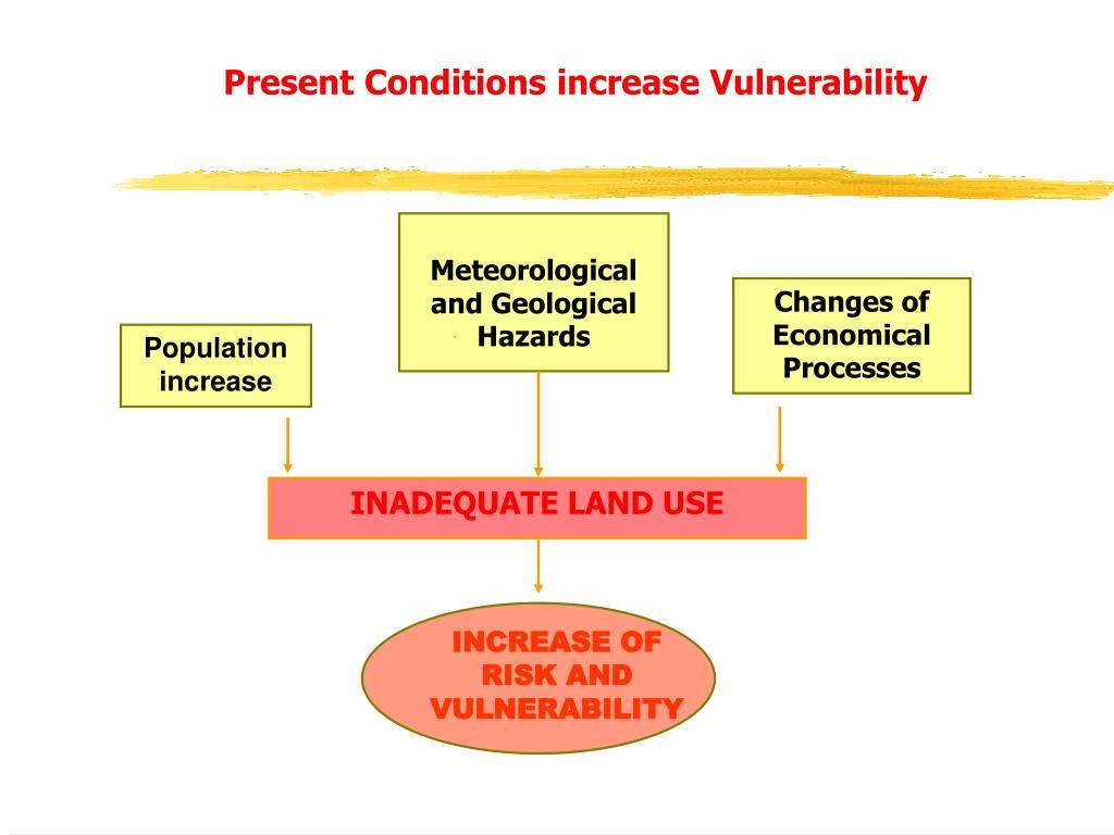 Present Conditions increase Vulnerability