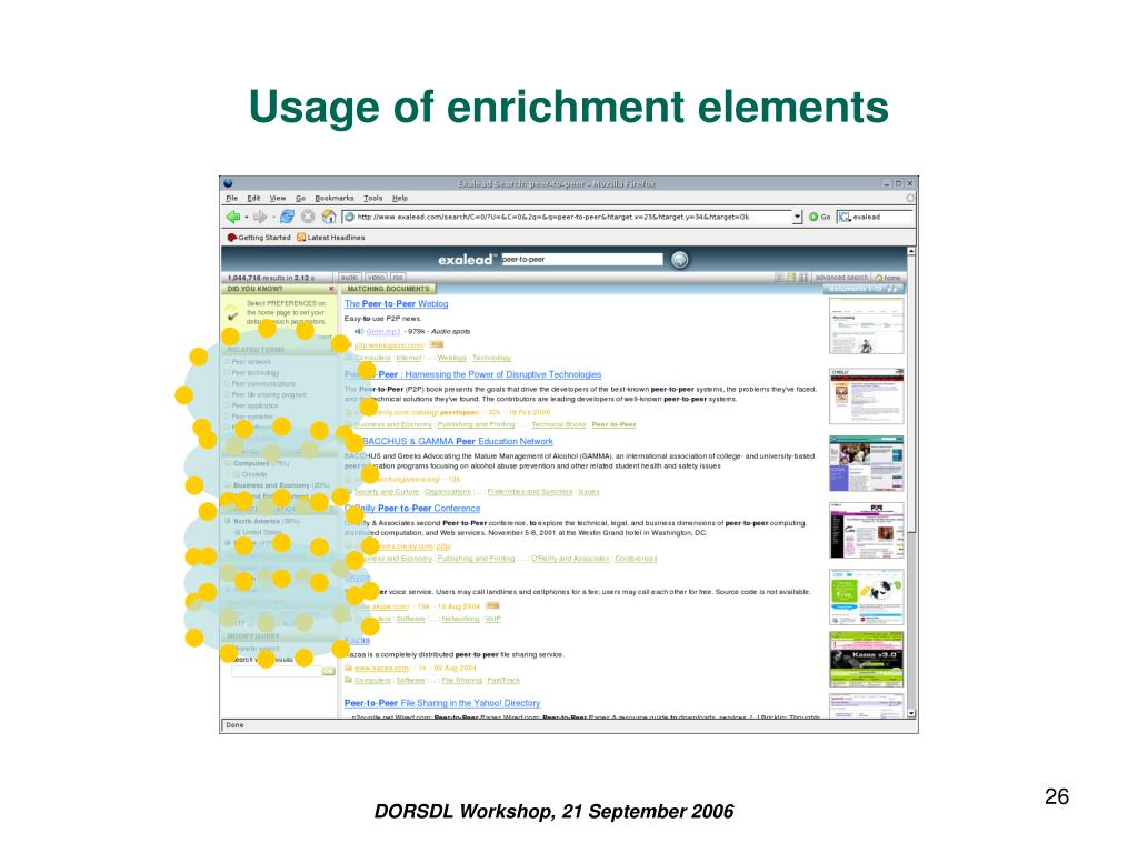 Usage of enrichment elements