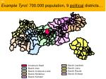 example tyrol 700 000 population 9 political districts