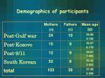 demographics of participants