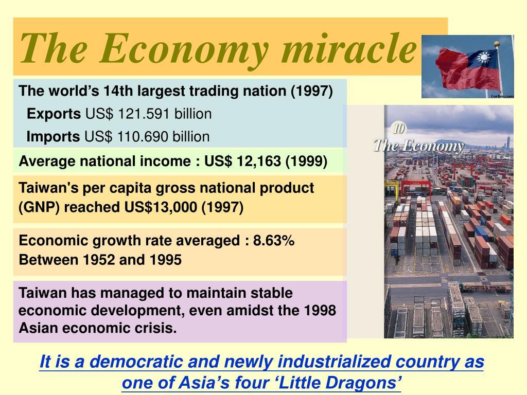 The Economy miracle