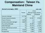 compensation taiwan vs mainland china