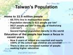 taiwan s population