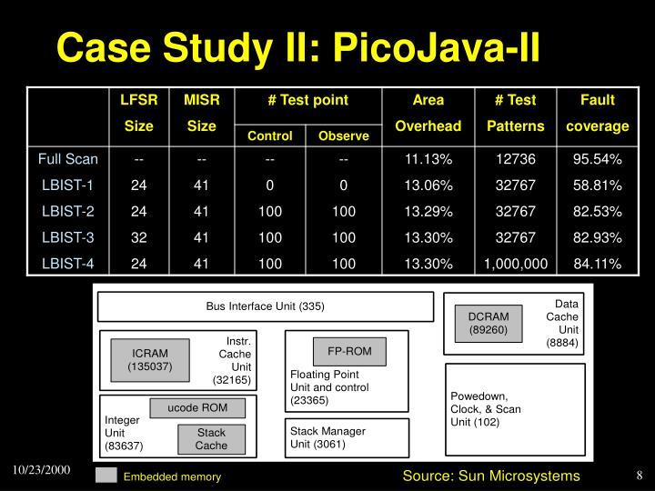 Case Study II: PicoJava-II