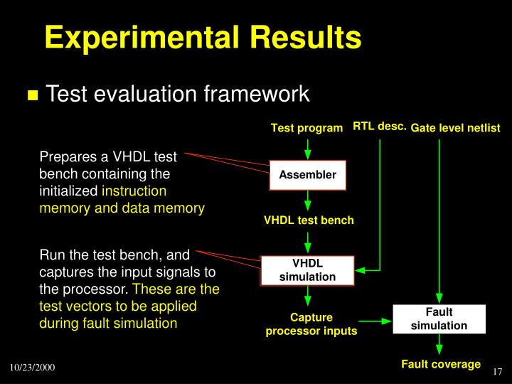 Prepares a VHDL test bench containing the initialized