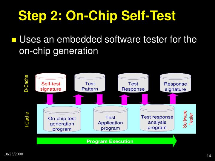 Step 2: On-Chip Self-Test