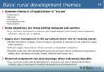 basic rural development themes