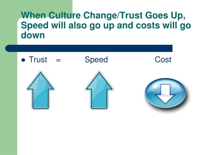 When Culture Change/Trust Goes Up, Speed will also go up and costs will go down