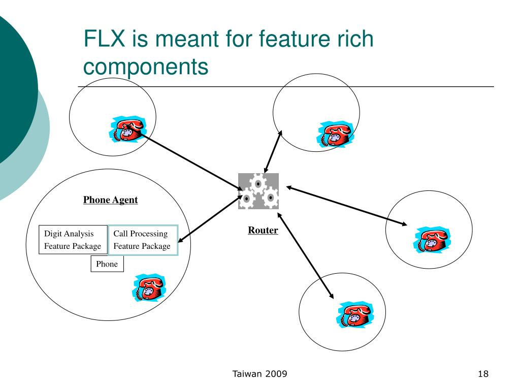 FLX is meant for feature rich components