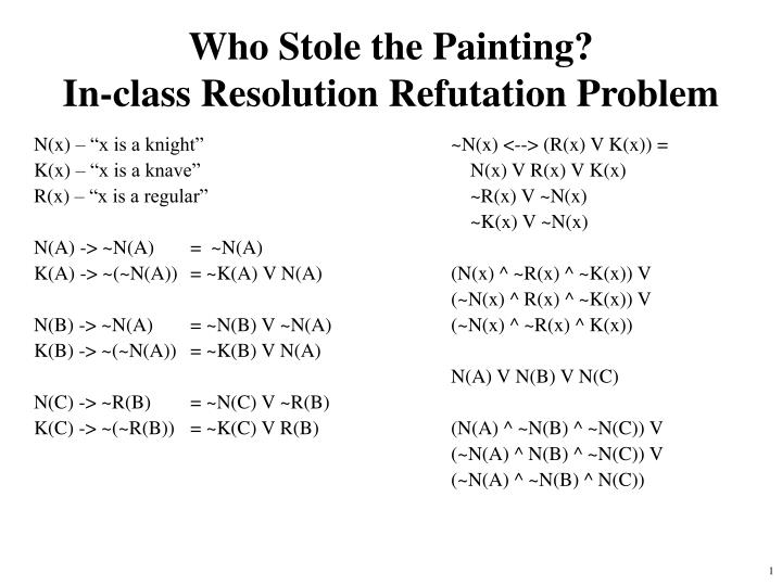 who stole the painting in class resolution refutation problem n.